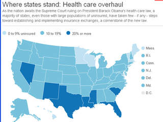 Health care by states