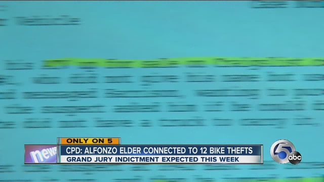 Bikes On Craigslist In Cleveland Oh Cleveland man accused of