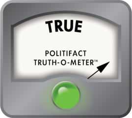 PolitiFact: Trump right on U.S. school spending