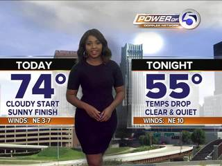 FORECAST: Fall temperatures for your weekend