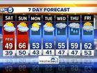 FORECAST: Warm up for Sunday
