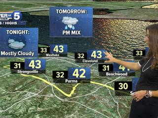 FORECAST: Wintry Mix for Sunday PM