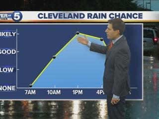 FORECAST: Rain arrives today, cold air Thursday