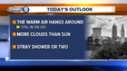 FORECAST: Spotty morning showers, warm afternoon