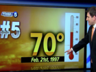 What are NE Ohio's 5 warmest February days ever?