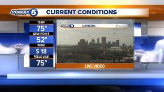 FORECAST: Record high temps, t-storms tonight