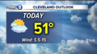 FORECAST: Cloudy but milder, spotty showers late