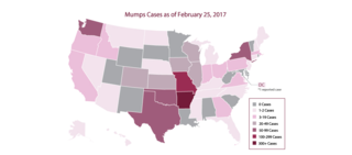 Cases of reported mumps are on the rise