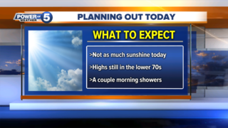 WEATHER: Morning showers make way for PM sun