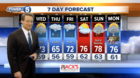 FORECAST: Dry tonight and Tuesday