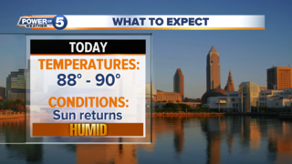 WEATHER: We're back in the sweaty air today