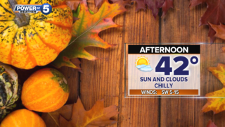 WEATHER: A look at Thanksgiving Day & Friday