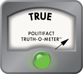 PolitiFact: Strickland's 89 cents