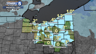 FORECAST: Light snow tonight, more on Monday