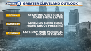 WEATHER: Very cold morning, snow later today