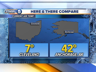 Alaska is warmer than Cleveland—by a lot