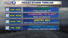 TIMELINE: Winter storm to hit Northeast Ohio