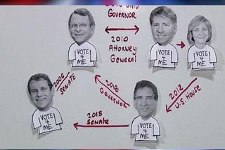 These familiar names are on the 2018 Ohio ballot