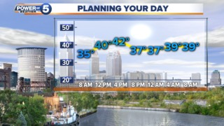 WEATHER: Highs stay in the upper 40s