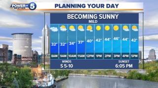 WEATHER: Sunny and warmer Sunday