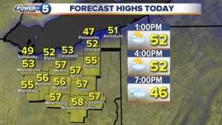 WEATHER: Increasing clouds, but a warmer weekend