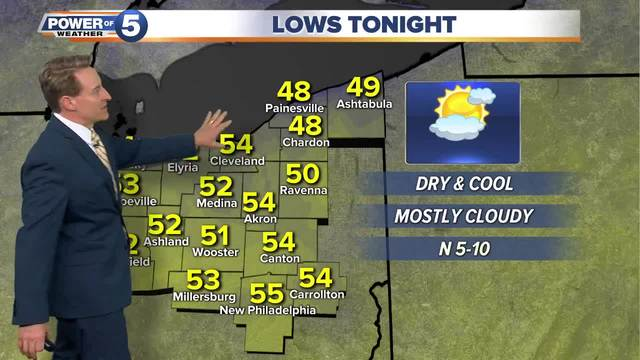 WEATHER: Dry weather returns for mid-week