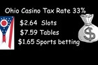 Questions remain about sports betting in Ohio