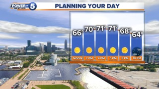 WEATHER: Sunshine & warm with less humidity