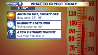 WEATHER: High heat & humidity today, storms late