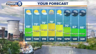 WEATHER: Drier Sunday, a few PM showers
