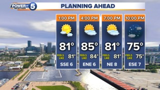 WEATHER: Sunny today, wet & humid this weekend