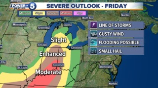 WEATHER: Tracking multiple chances for t-storms