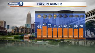 WEATHER: A soggy & muggy Thursday