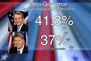 Tight race for Ohio governor, polls show
