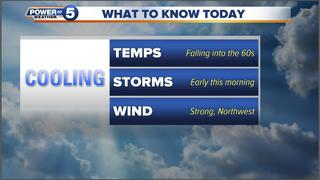 WEATHER: Afternoon sunshine, windy & cooler
