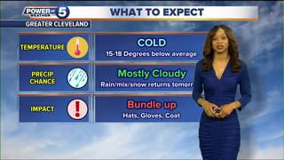 WEATHER: Cold and dry today, mix and snow Thur