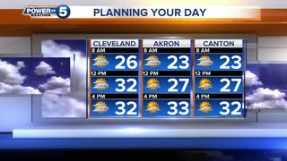 WEATHER: More clouds Monday
